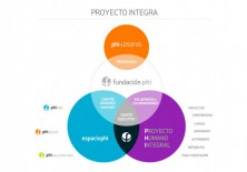 Proyecto Integra